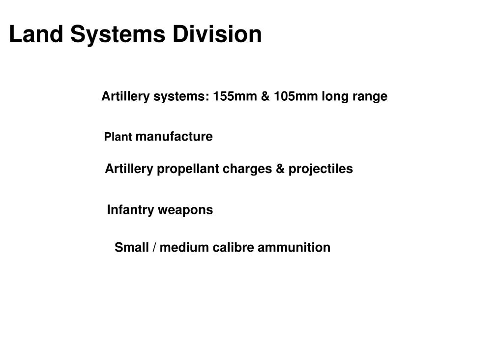 Land Systems Division