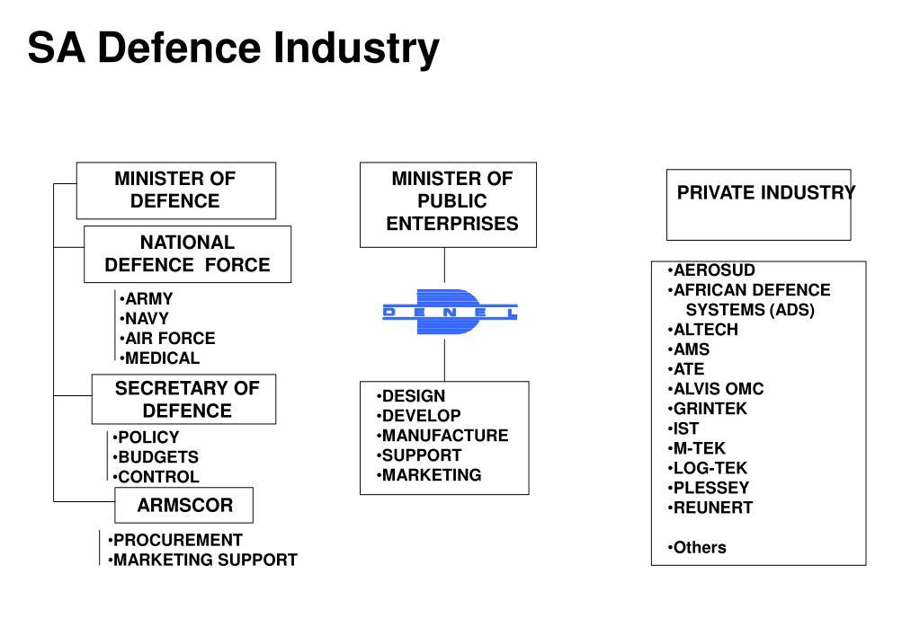 SA Defence Industry