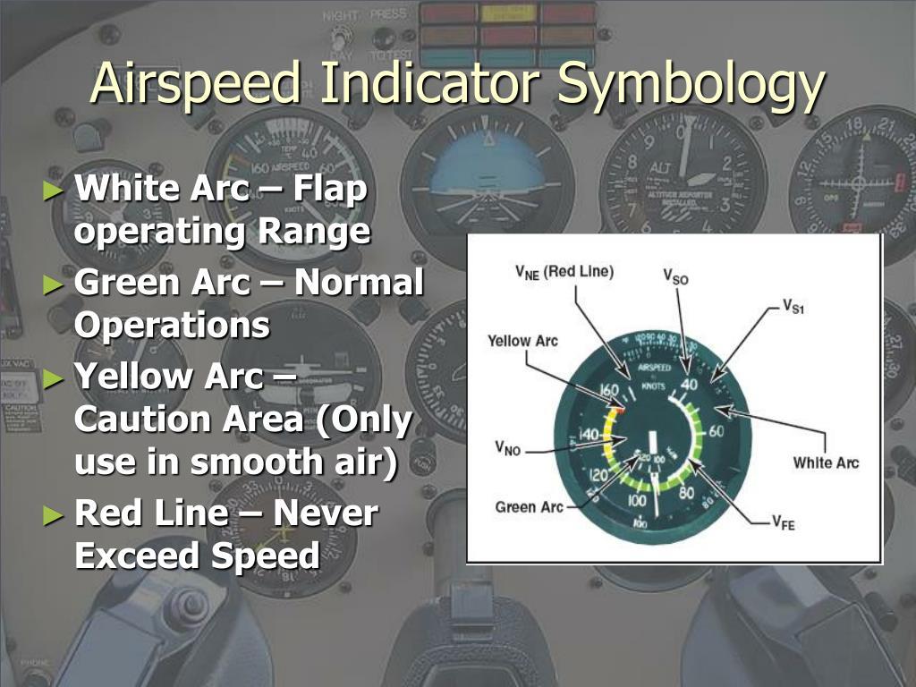 Airspeed Indicator Symbology