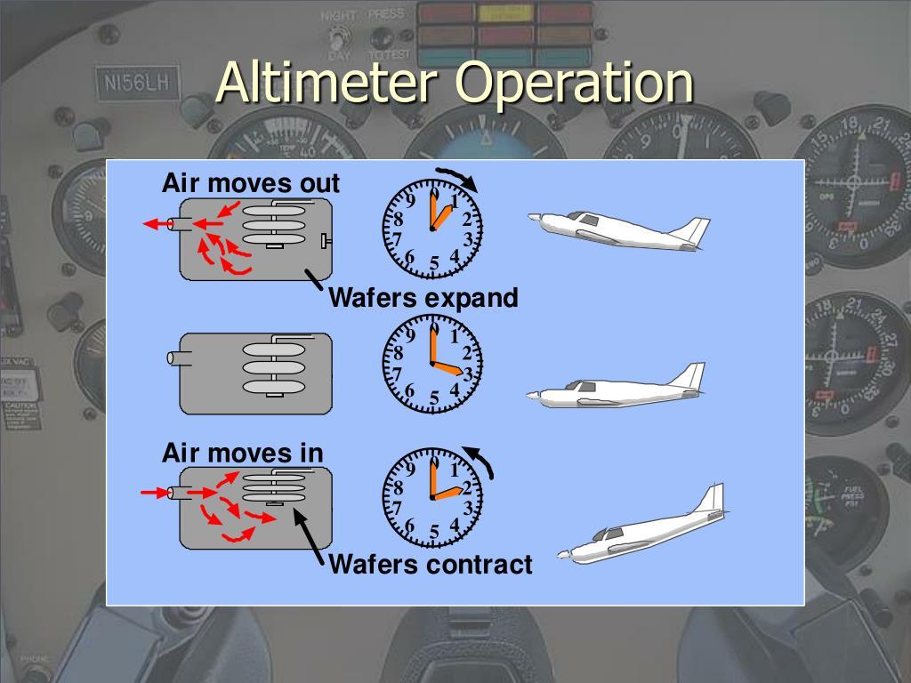 Altimeter Operation