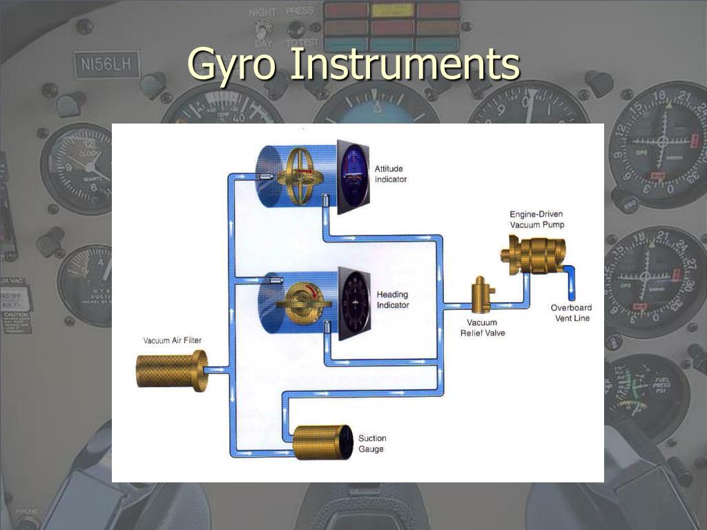 Gyro Instruments