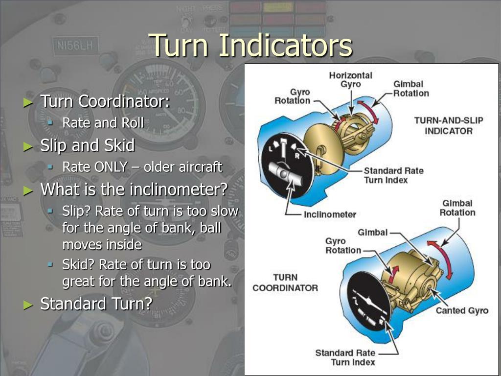 Turn Indicators