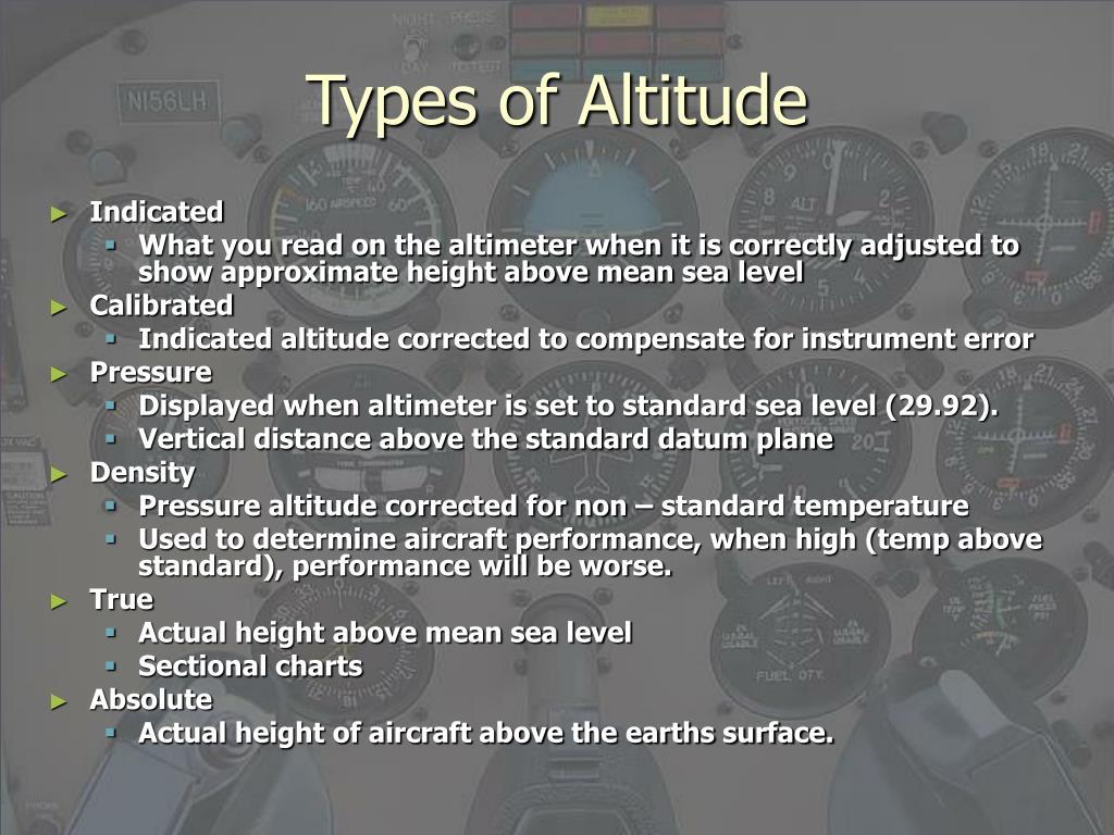 Types of Altitude