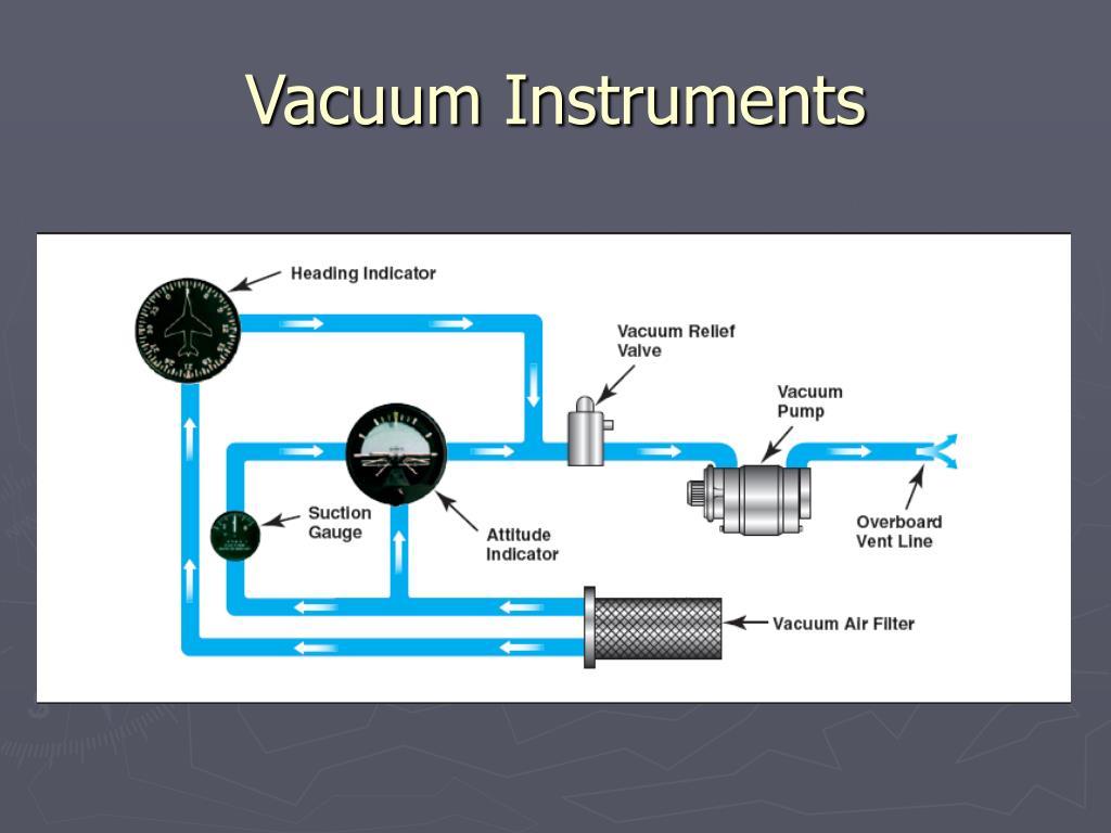 Vacuum Instruments