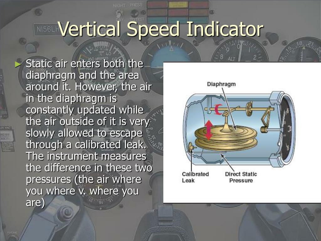 Vertical Speed Indicator