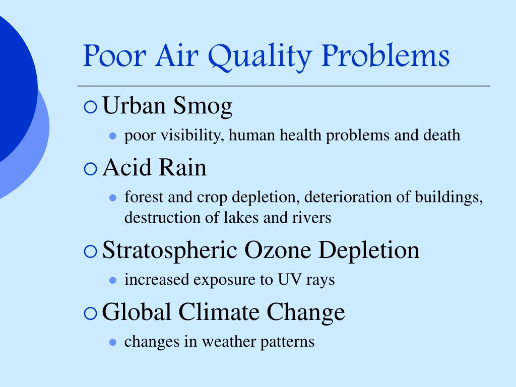 Poor Air Quality Problems