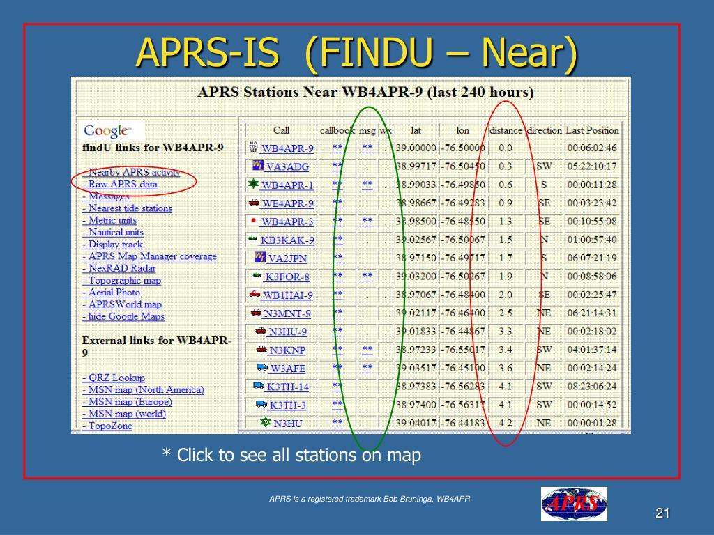 APRS-IS  (FINDU – Near)