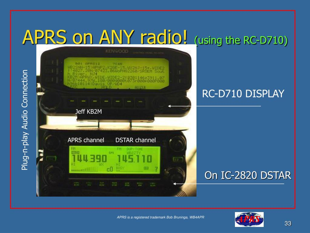 APRS on ANY radio!