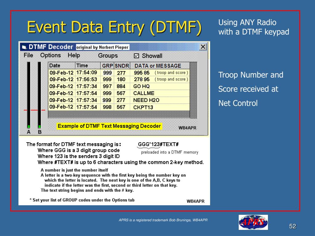 Event Data Entry (DTMF)