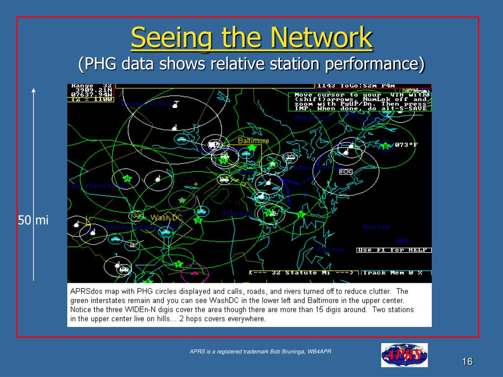 Seeing the Network