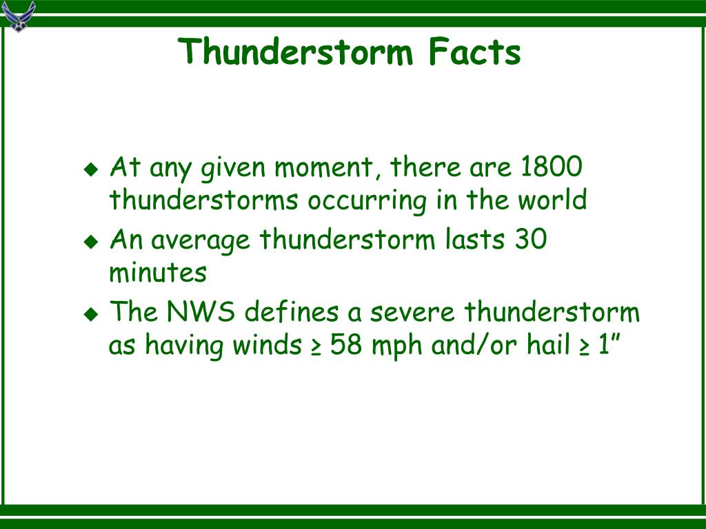 Thunderstorm Facts