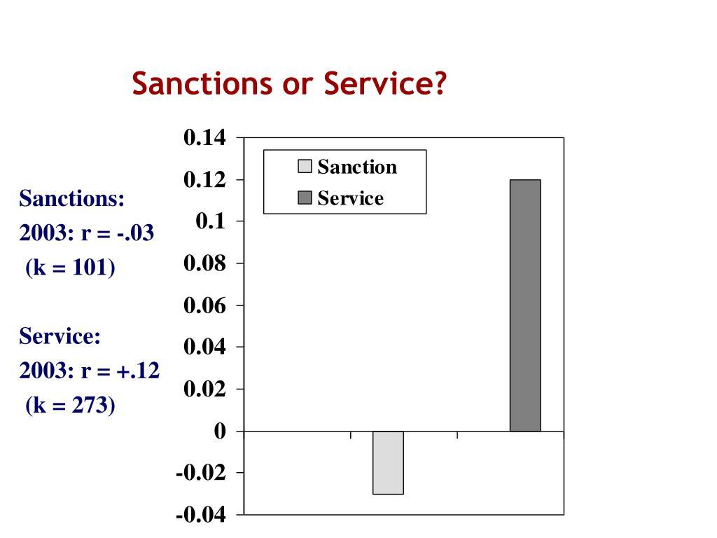 Sanctions or Service?