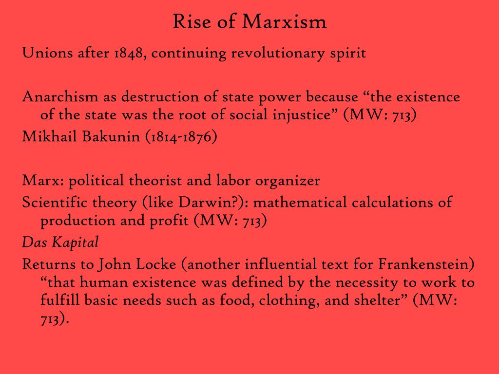 Rise of Marxism