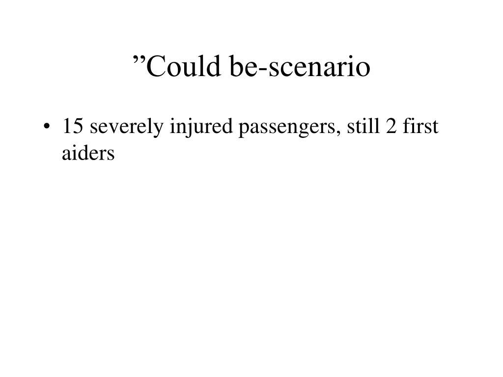 """""""Could be-scenario"""