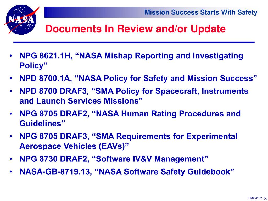 Documents In Review and/or Update