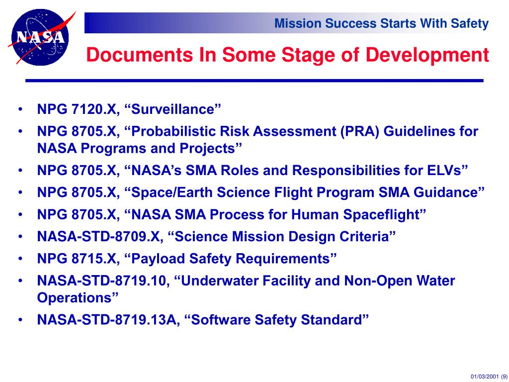 Documents In Some Stage of Development