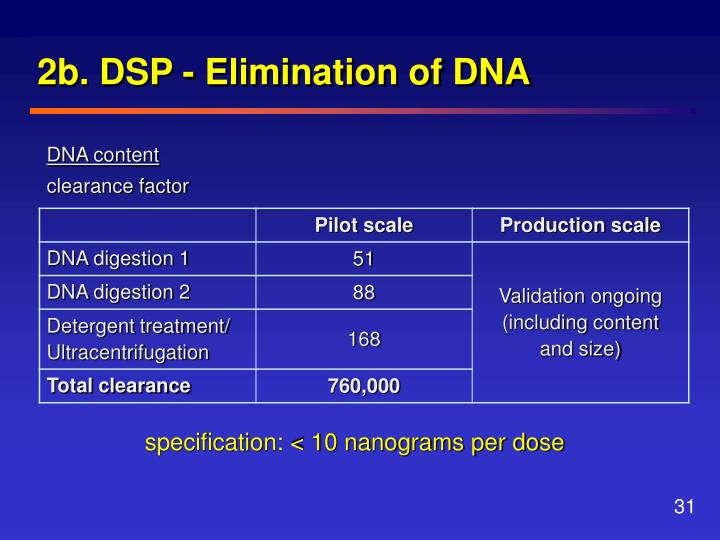 2b. DSP - Elimination of DNA