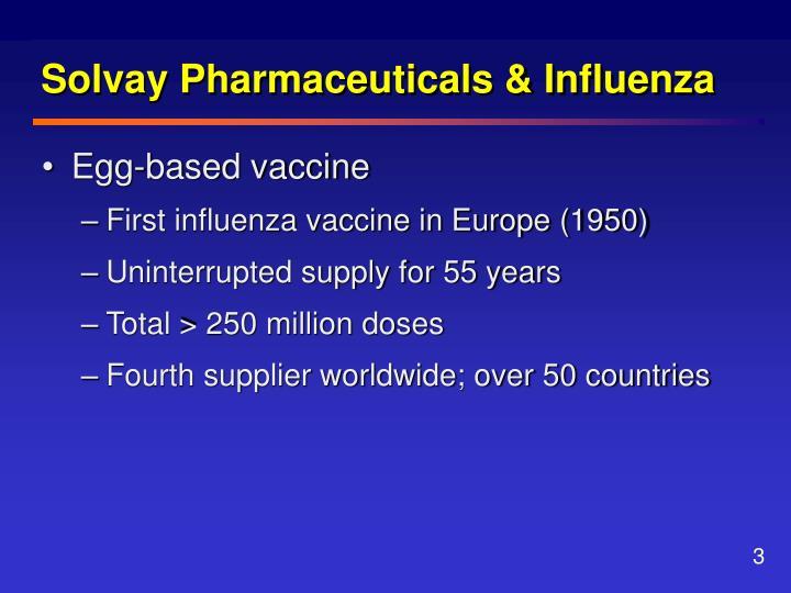 Solvay Pharmaceuticals & Influenza