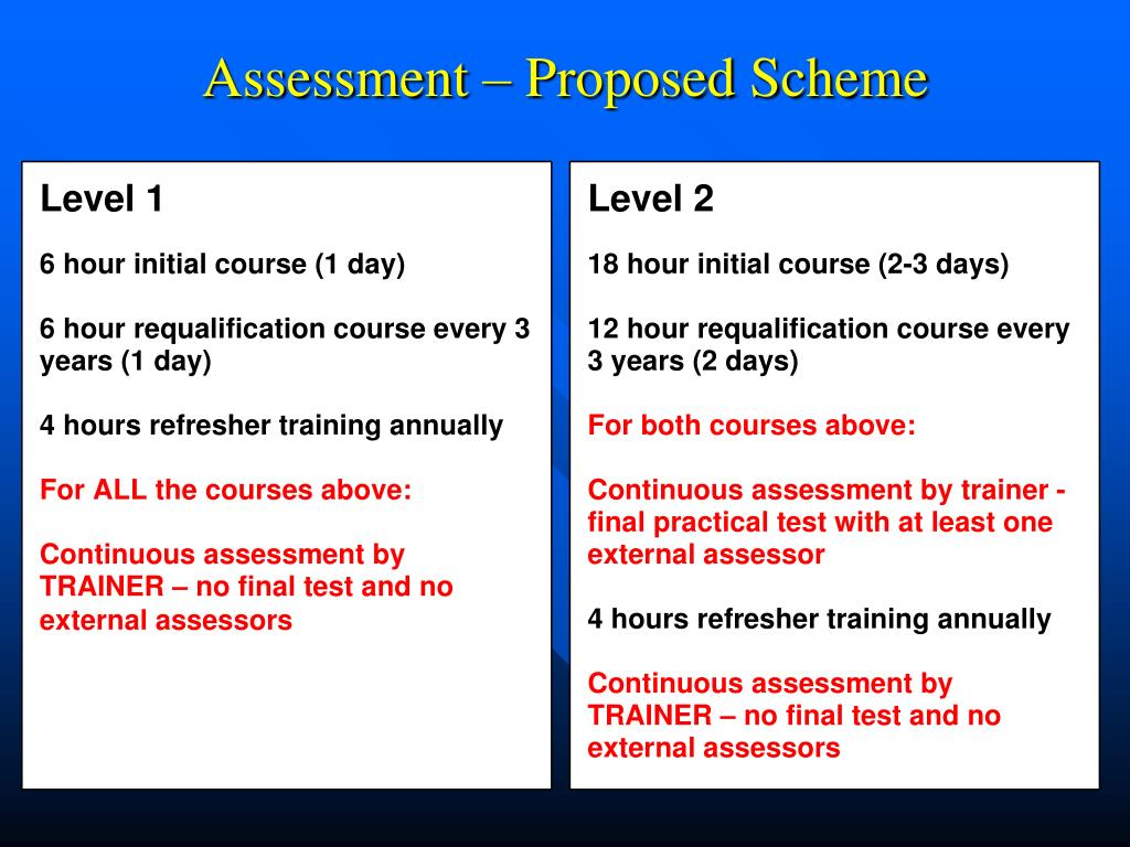 Assessment – Proposed Scheme