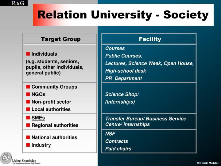 Relation University - Society