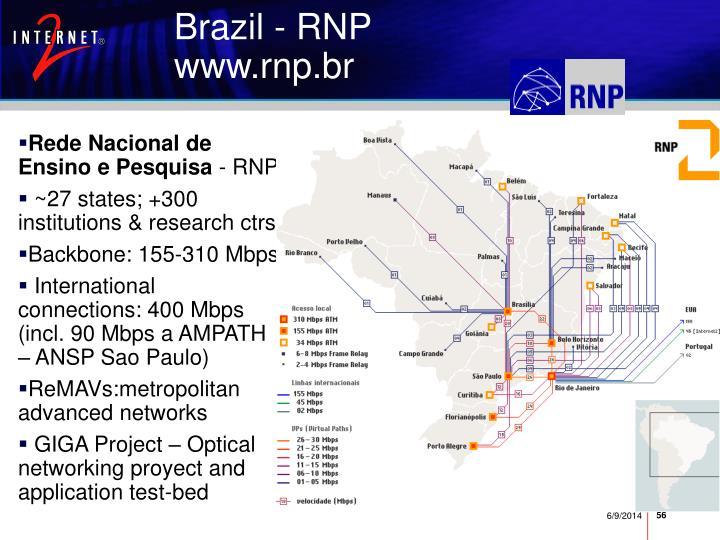 Rede Nacional de