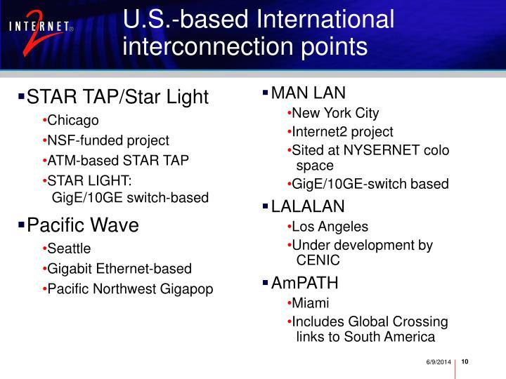 STAR TAP/Star Light