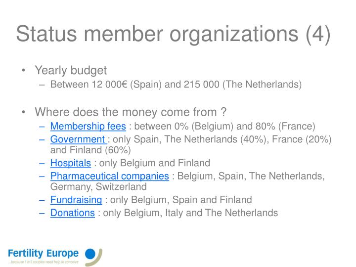 Status member organizations (4)
