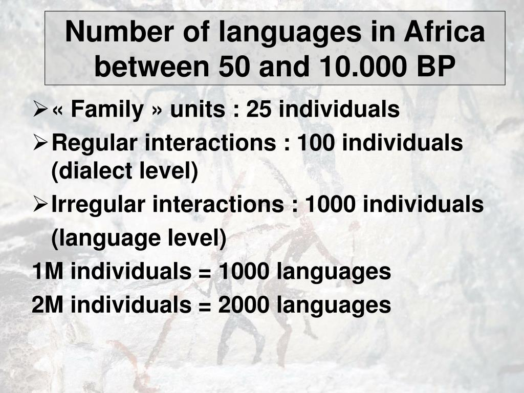 Number of languages in Africa between 50 and 10.000 BP