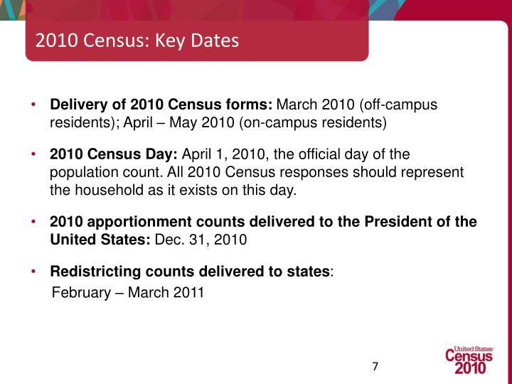 2010 Census: Key Dates