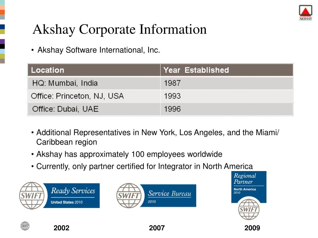 Akshay Corporate Information