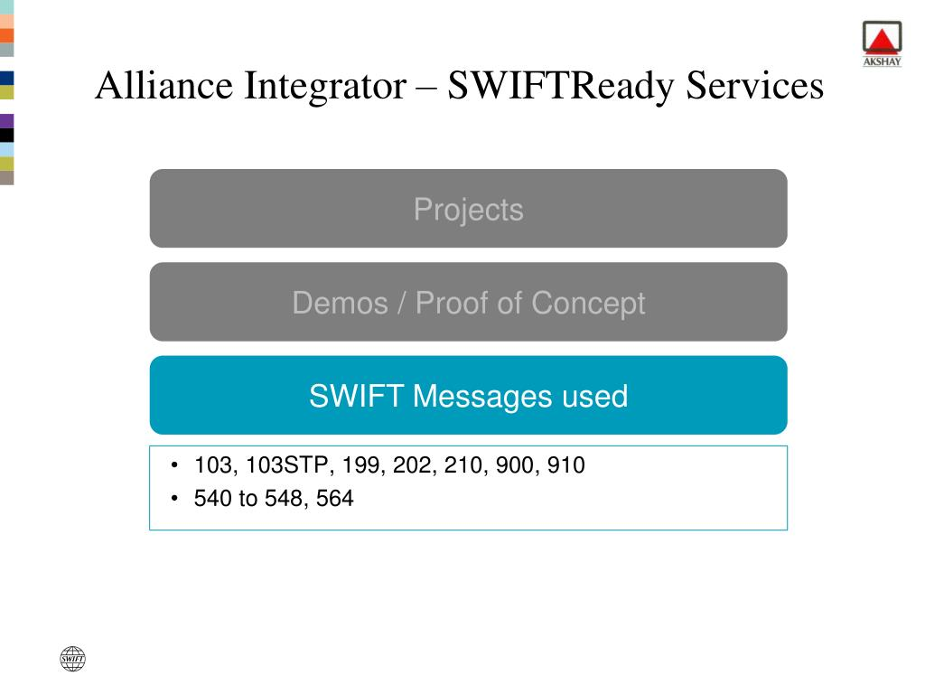 Alliance Integrator – SWIFTReady Services