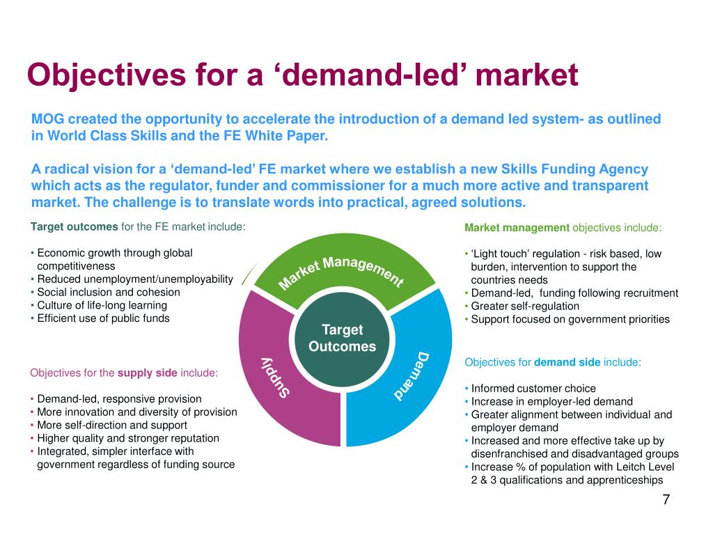 Objectives for a 'demand-led' market