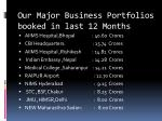 our major business portfolios booked in last 12 months