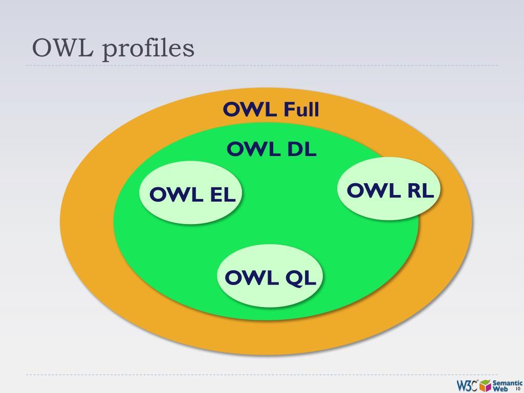 OWL profiles