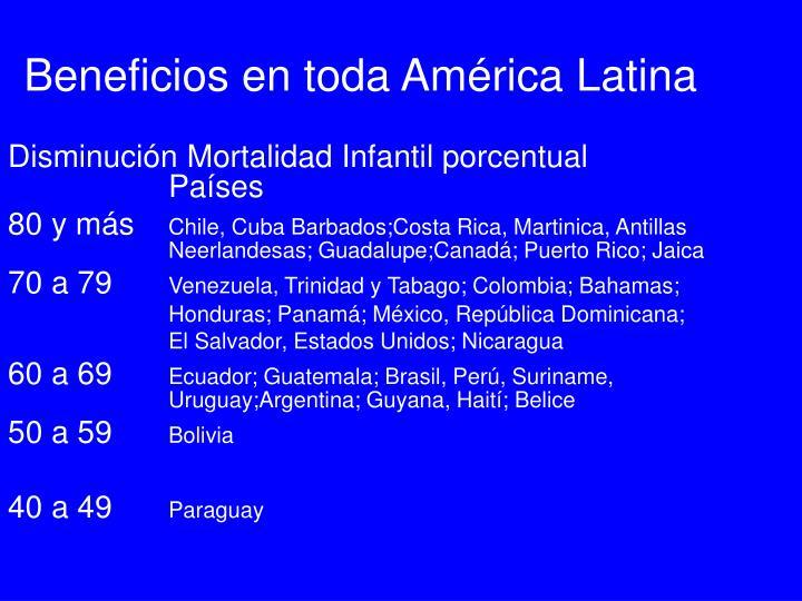Beneficios en toda América Latina
