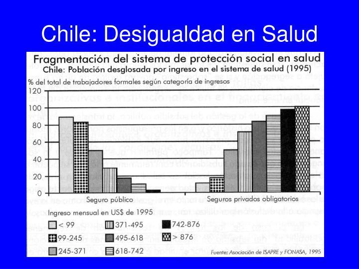 Chile: Desigualdad en Salud