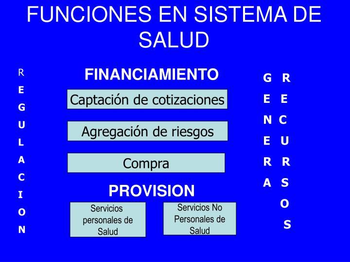 FUNCIONES EN SISTEMA DE SALUD