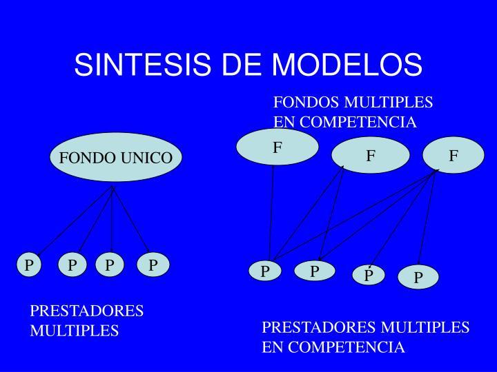 SINTESIS DE MODELOS