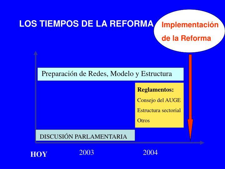 LOS TIEMPOS DE LA REFORMA