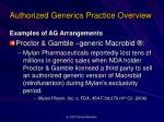 authorized generics practice overview3