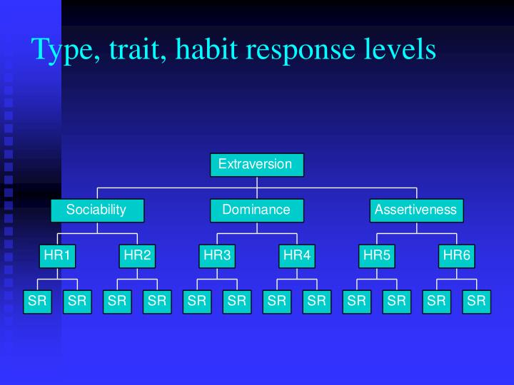 Type, trait, habit response levels