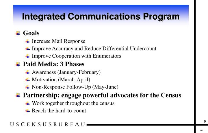 Integrated Communications Program