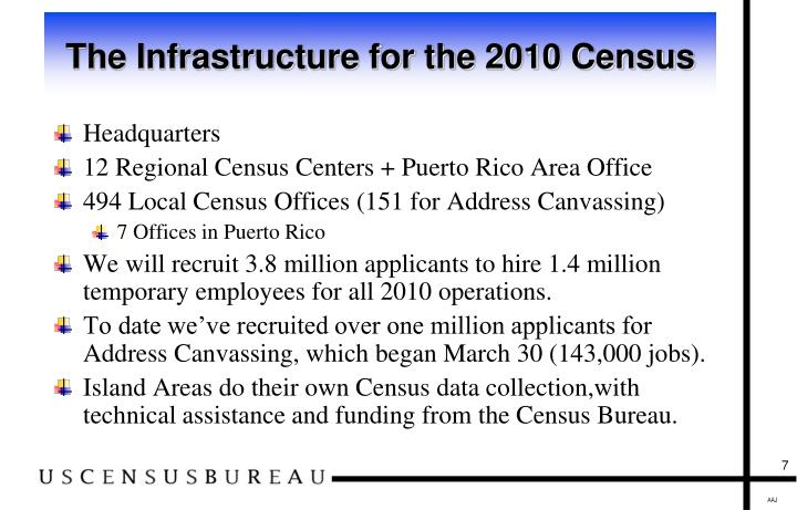 The Infrastructure for the 2010 Census