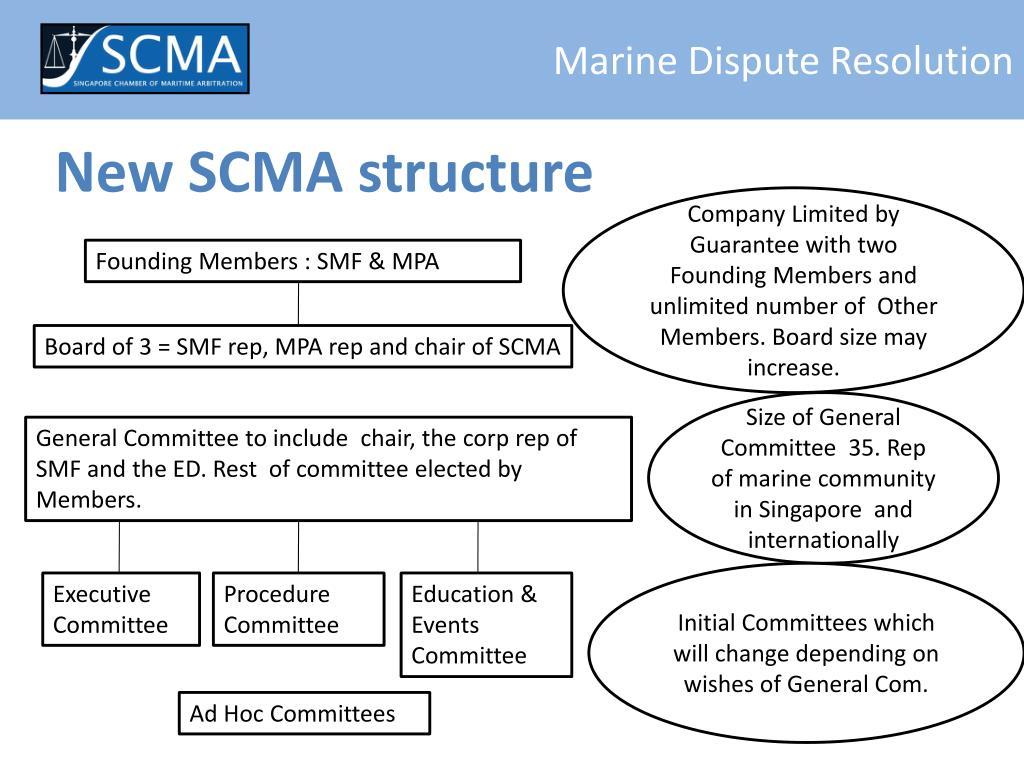 Marine Dispute Resolution