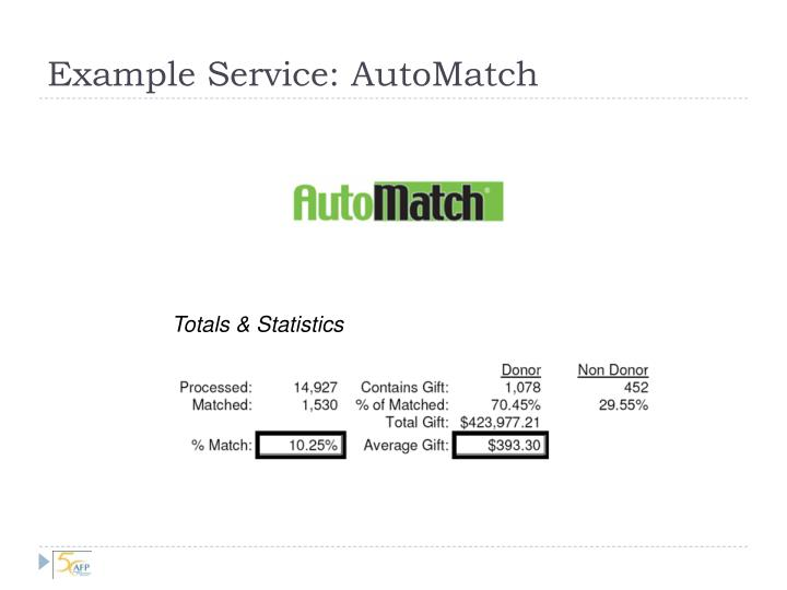 Example Service: AutoMatch