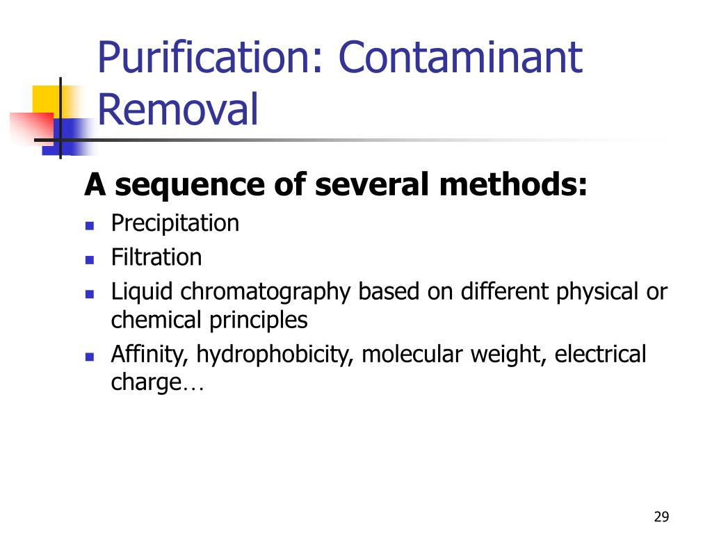 Purification: Contaminant Removal