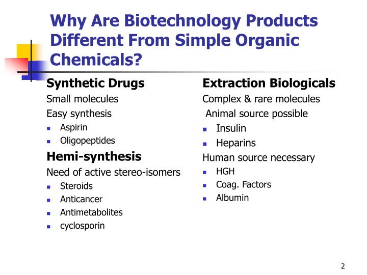 Why are biotechnology products different from simple organic chemicals