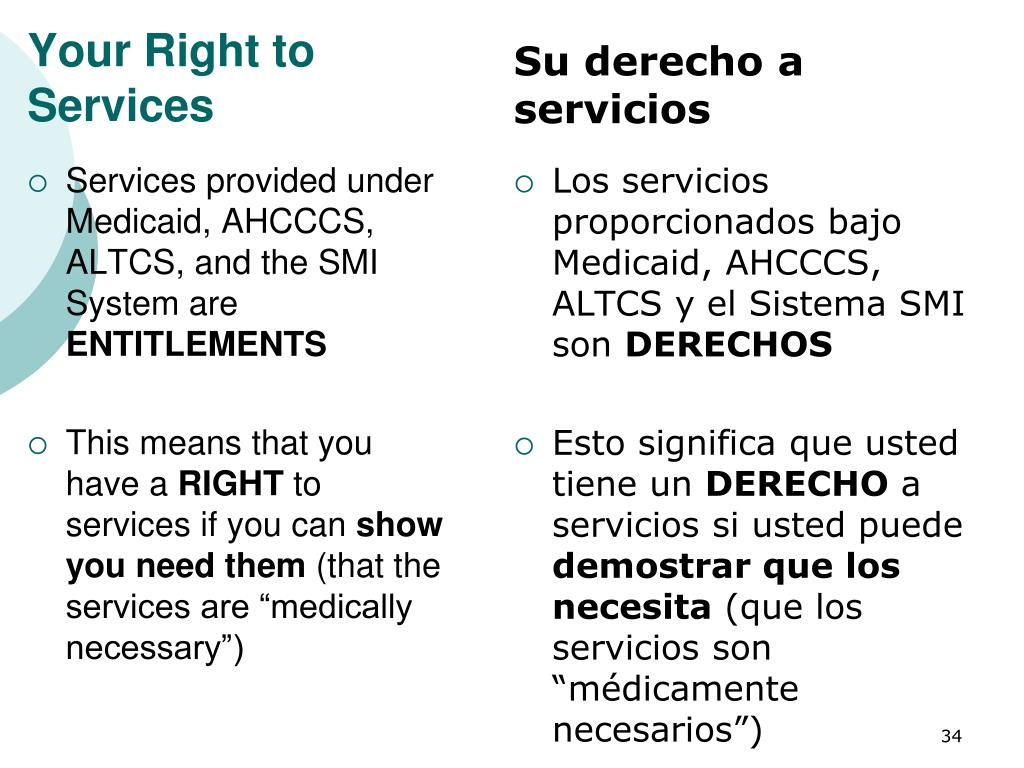Your Right to Services