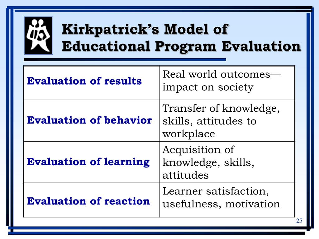 Kirkpatrick's Model of Educational Program Evaluation