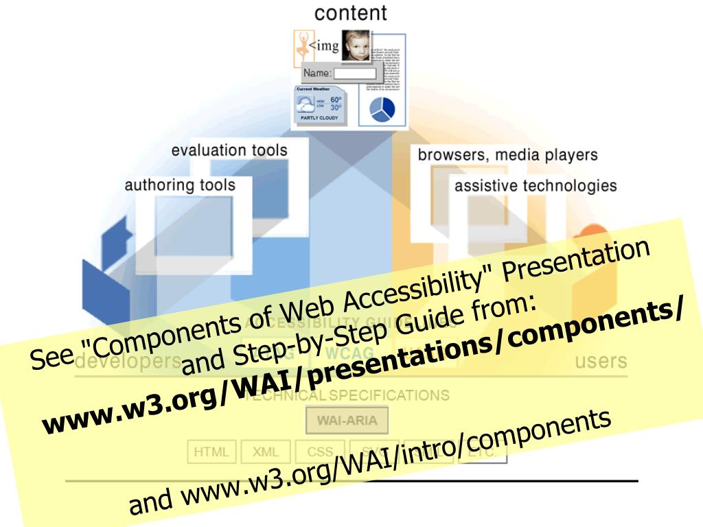 Integrated Accessibility Guidelines